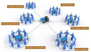 ERP rendszer
